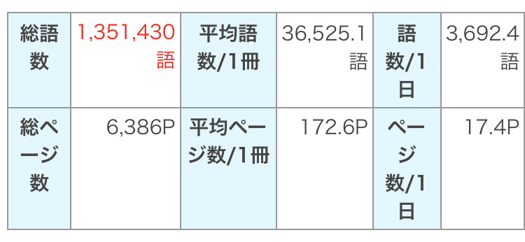 f:id:eigo_study_kanzen:20200201152706j:plain