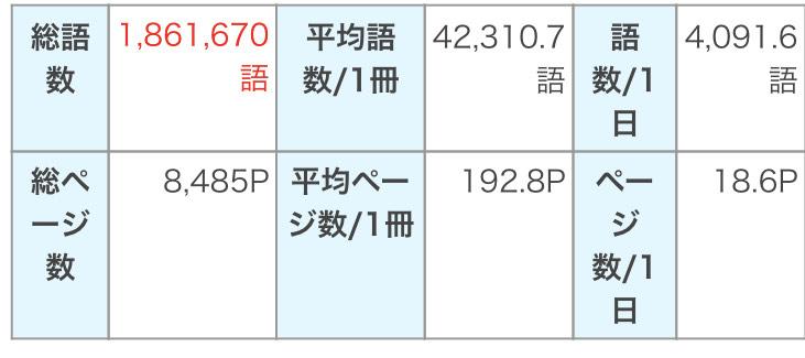 f:id:eigo_study_kanzen:20200430234350j:plain
