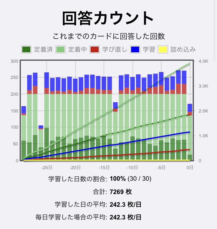 f:id:eigo_study_kanzen:20200701001502j:plain