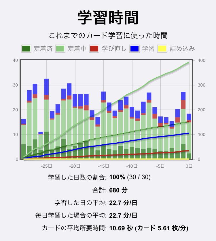 f:id:eigo_study_kanzen:20200701001519j:plain