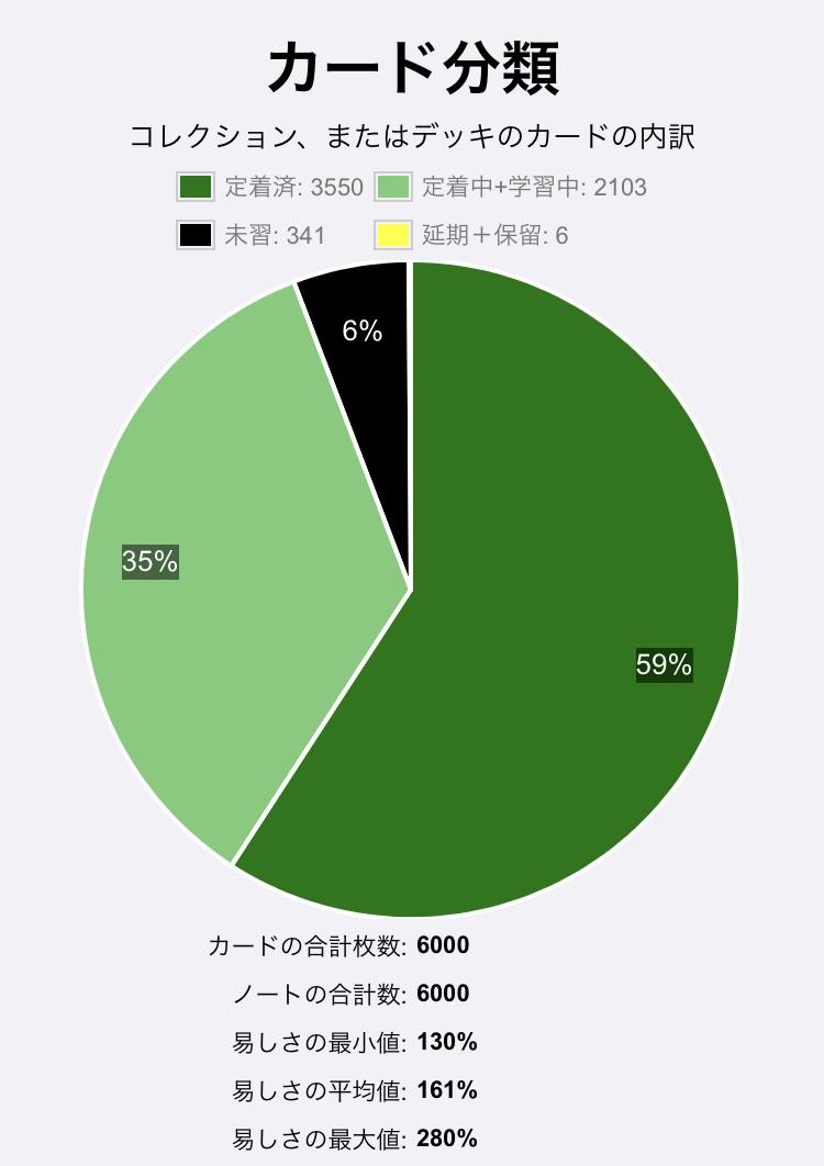 f:id:eigo_study_kanzen:20200701001536j:plain