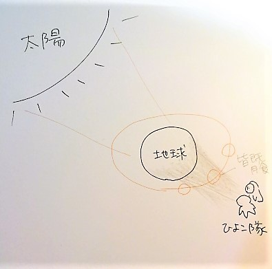 f:id:eigogeki:20210526225149j:plain