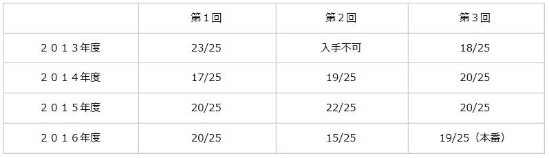 f:id:eigojuku-grit:20190122123457p:plain
