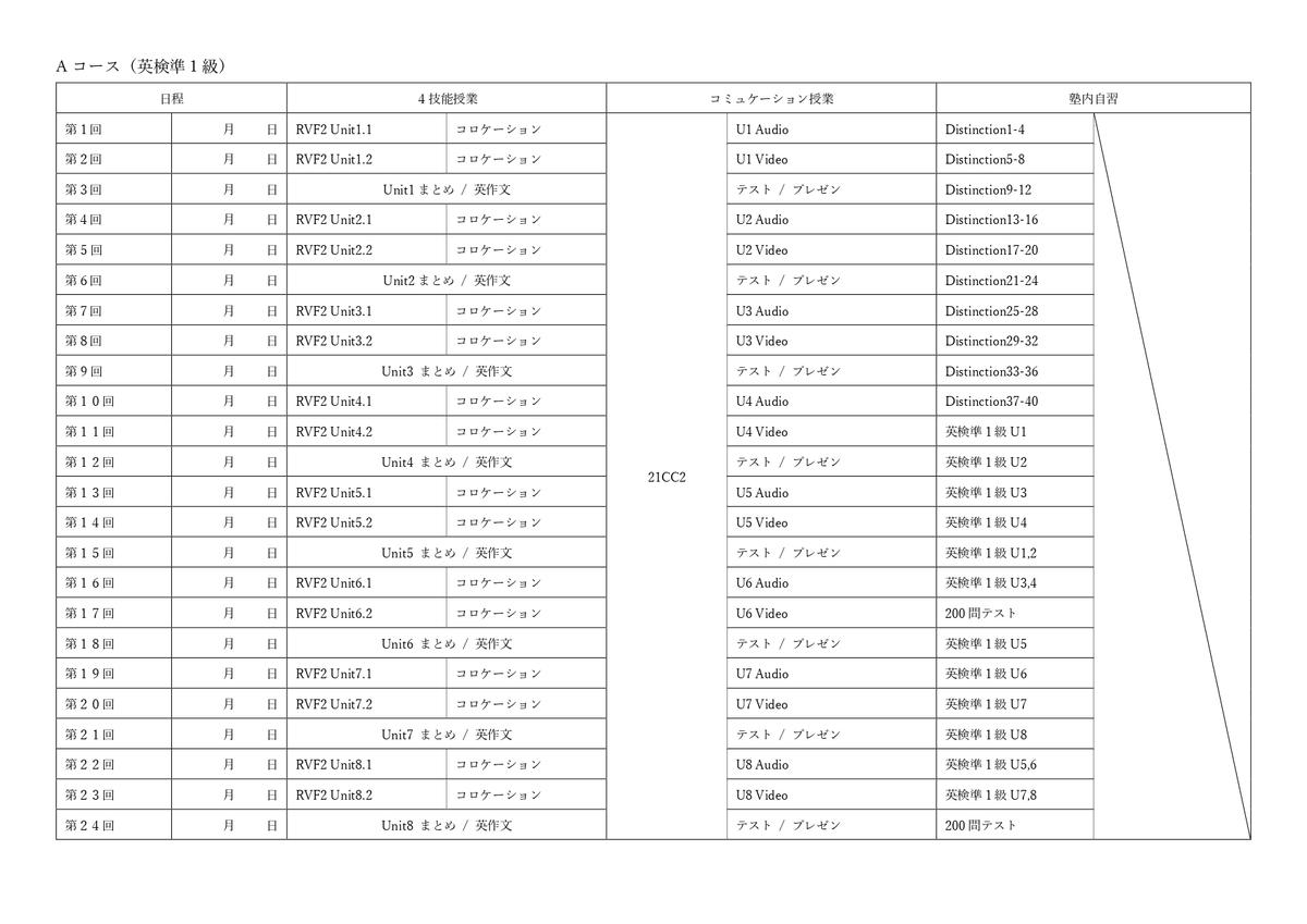 f:id:eigojuku-grit:20210826214721j:plain