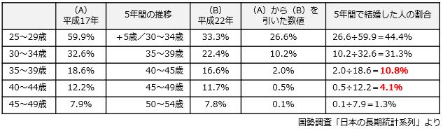 f:id:eiiyama-ne-jp:20181124175946p:plain
