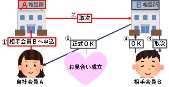 f:id:eiiyama-ne-jp:20210502170242j:plain