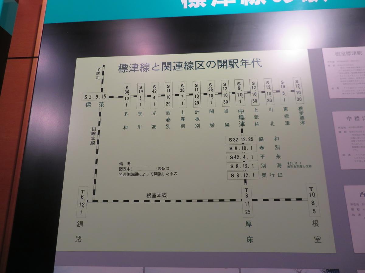 f:id:eiji-chan:20210703211447j:plain