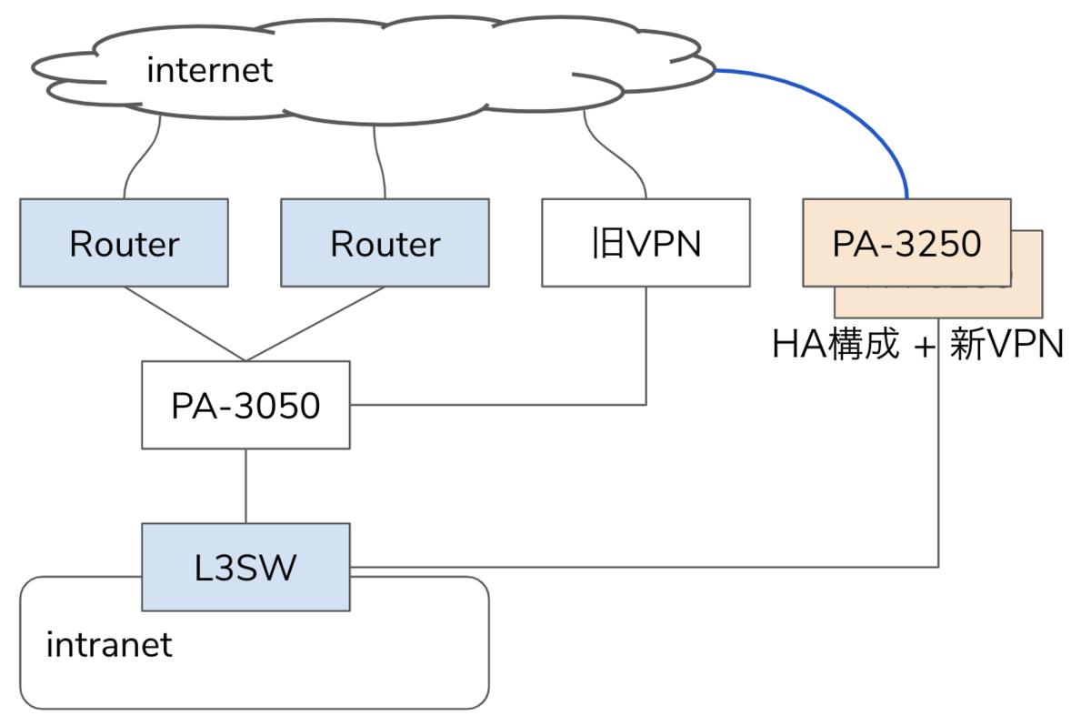 f:id:eiji-sugiura:20200512230824p:plain:w400