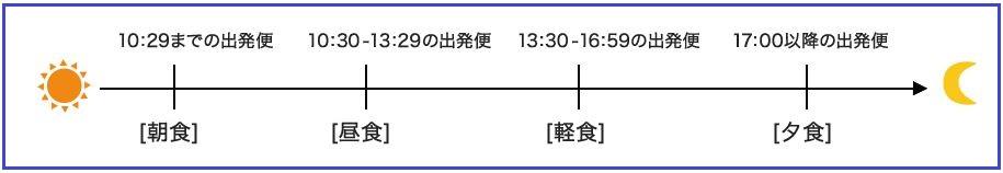 f:id:eijixk:20200825103300j:plain