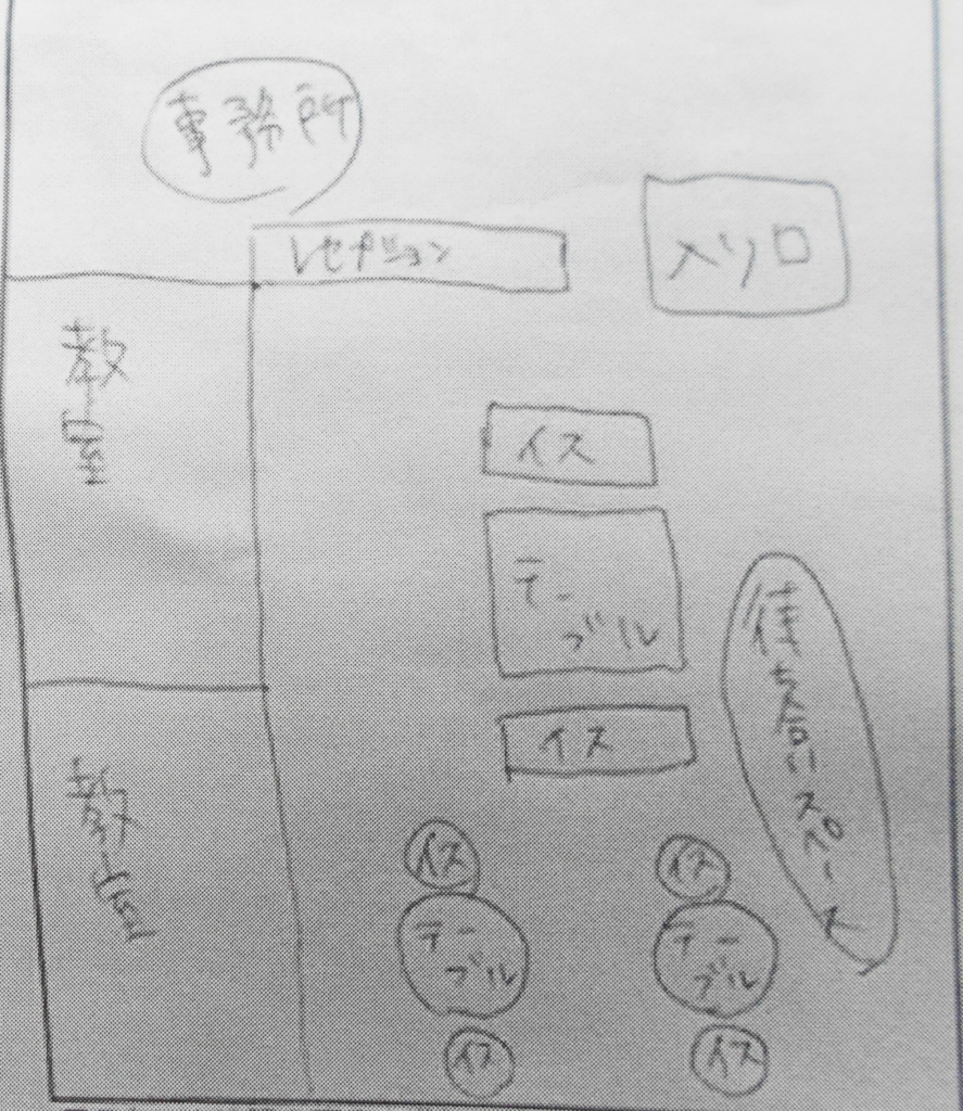 f:id:eikaiwahikakuchan:20171005215854j:plain