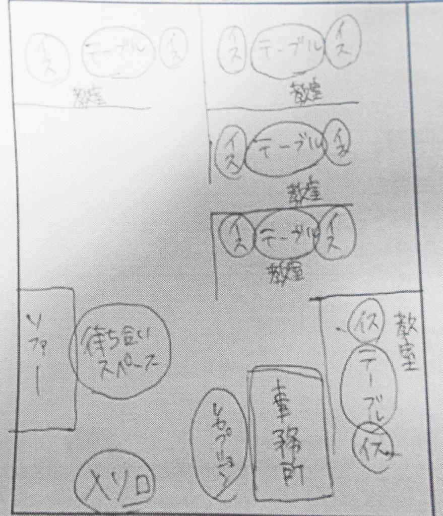 f:id:eikaiwahikakuchan:20171005220132j:plain