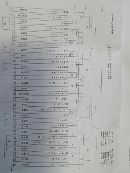 f:id:eikatsu-baske:20210506172203j:plain