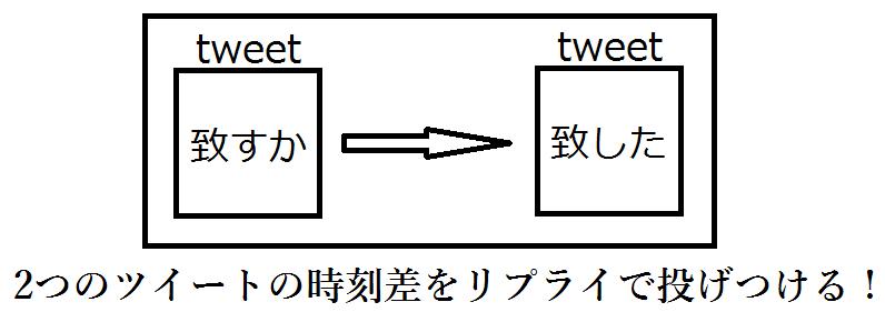 f:id:eiki1253:20170412000947p:plain