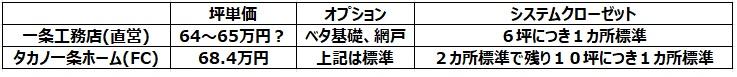 f:id:eiki207504:20180331143501j:plain