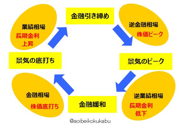 f:id:eiki207504:20210926171007p:plain