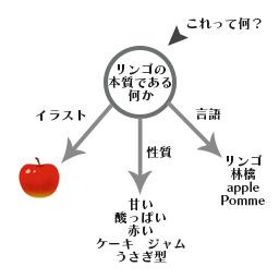 f:id:eiki_okuma:20160425203541p:image