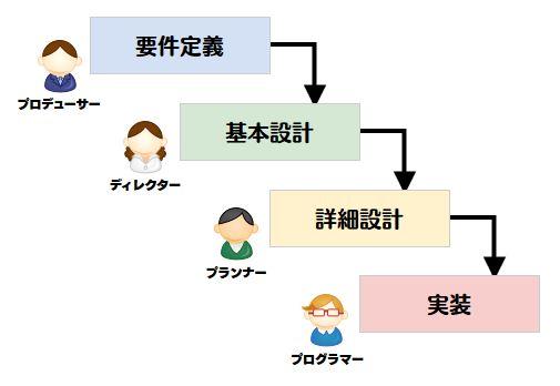 f:id:eiki_okuma:20180510174947j:plain