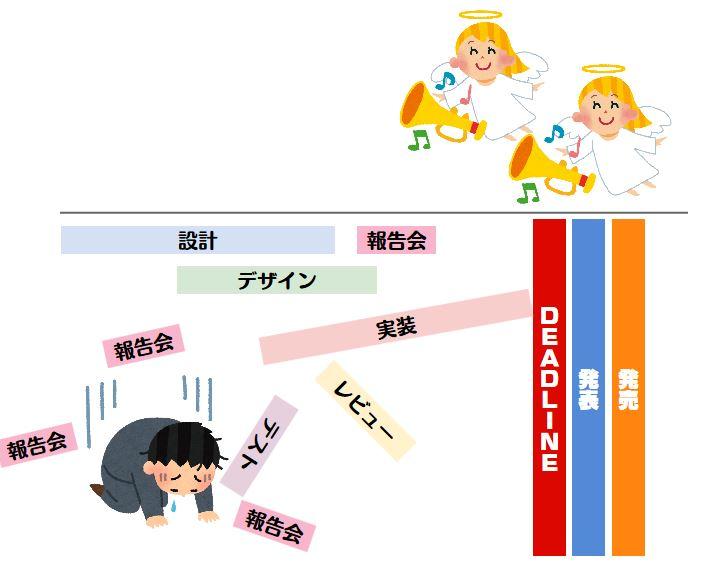 f:id:eiki_okuma:20180521192852j:plain