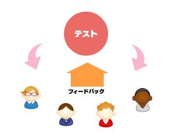 f:id:eiki_okuma:20180521233156j:plain