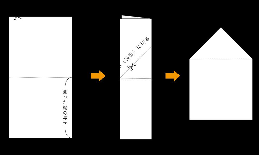 型紙(前面/背面)の作り方