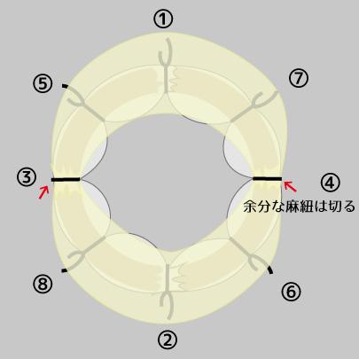 チュールリースの作り方6