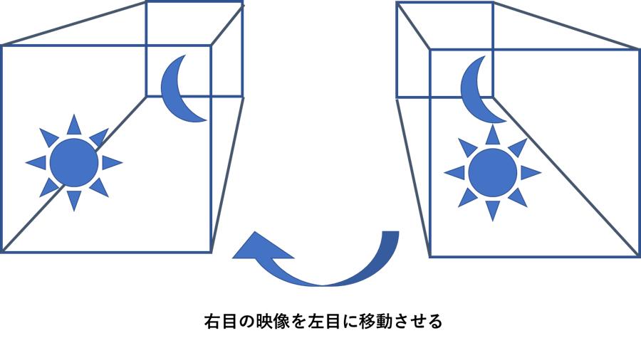 f:id:eishiminato:20210613222619p:plain