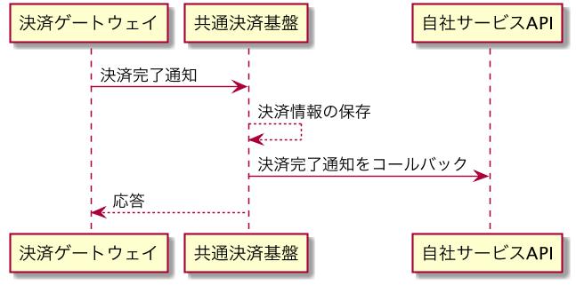 f:id:eisuke-oishi:20160531110230p:plain