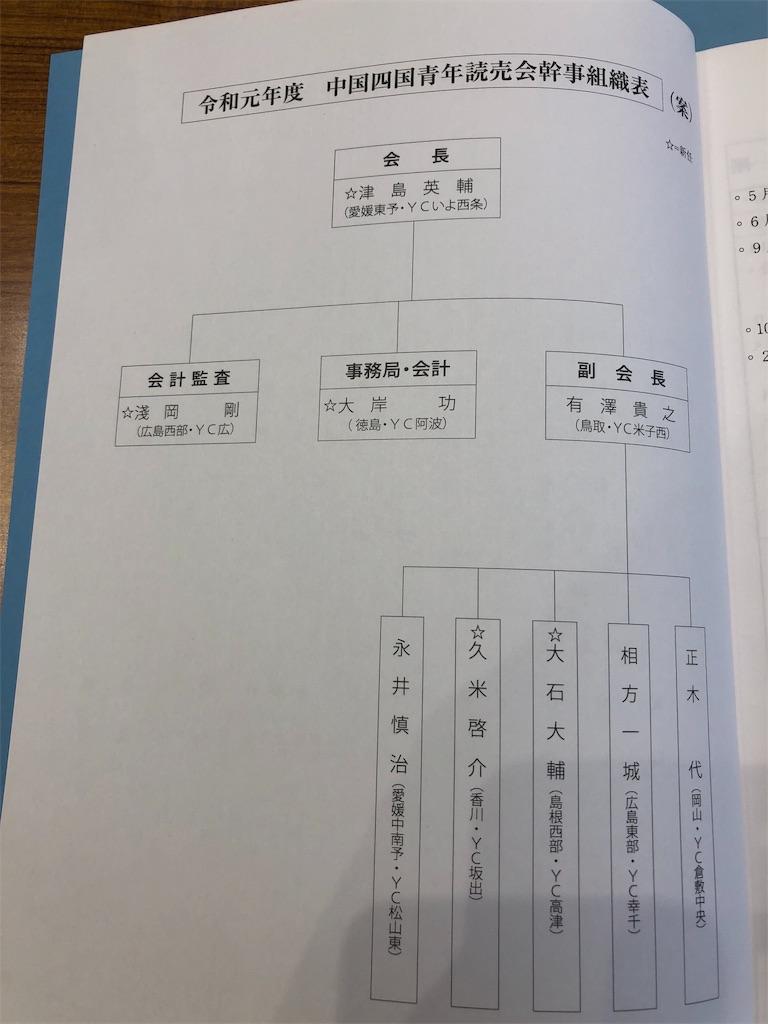 f:id:eisuke-t:20190529233130j:image