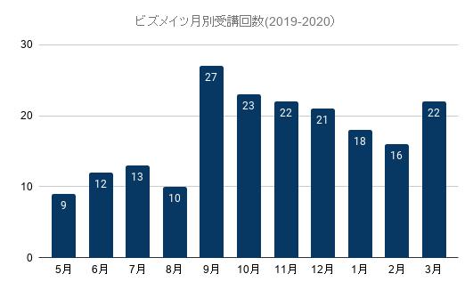 f:id:eisuki:20210409143526p:plain