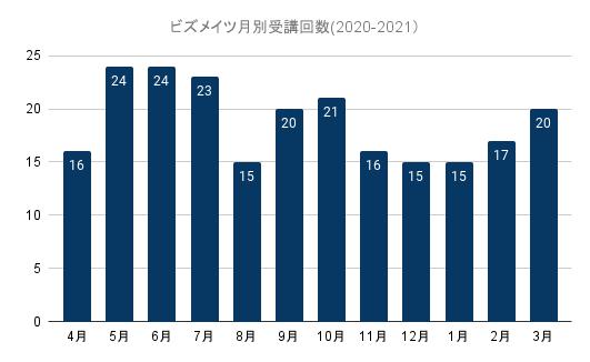 f:id:eisuki:20210412164916p:plain