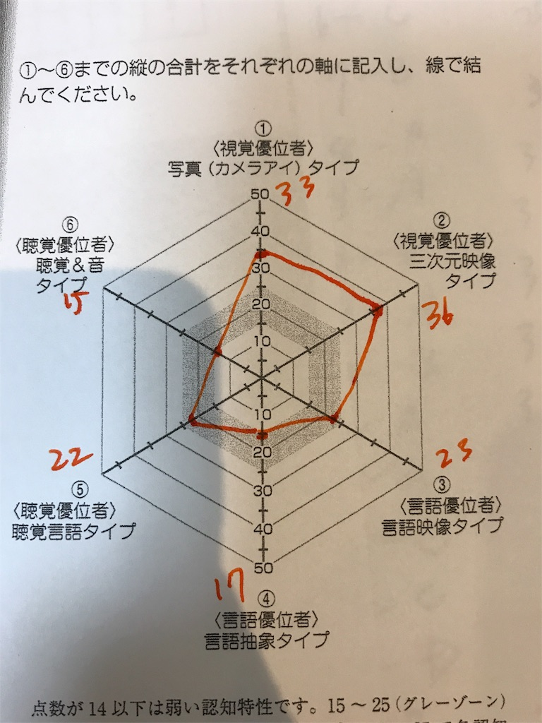 f:id:eitarokono:20170612083929j:image