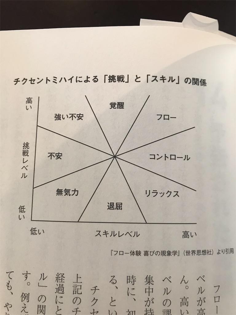 f:id:eitarokono:20190105142833j:image