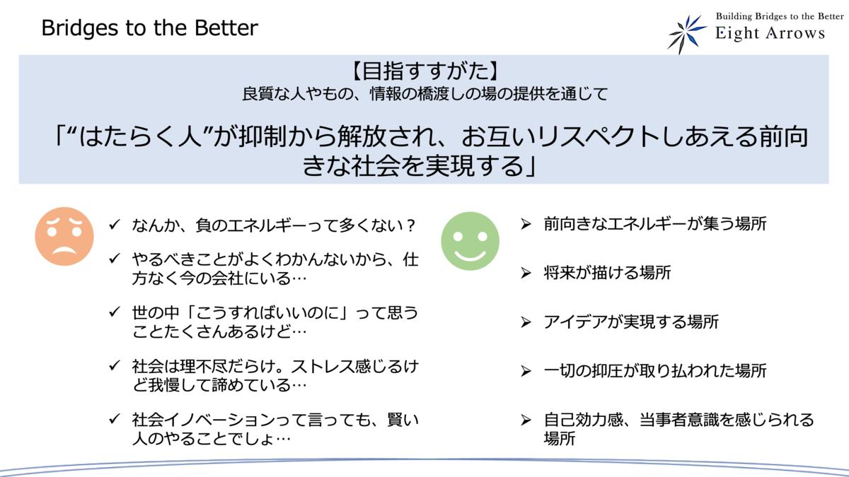 f:id:eitarokono:20190424162133p:plain