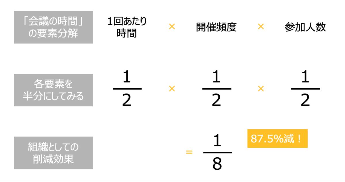 f:id:eitarokono:20190805205249p:plain
