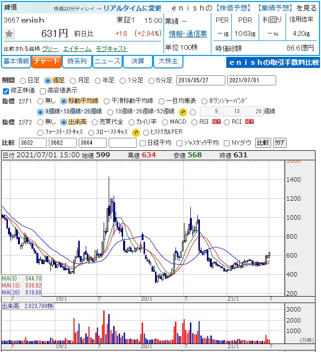 f:id:eityun:20210701171529j:plain