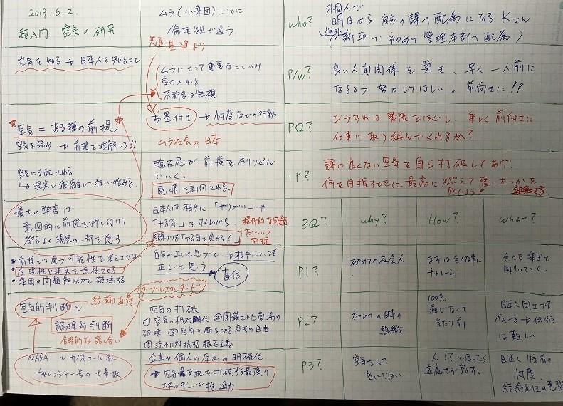 紙1枚独学法