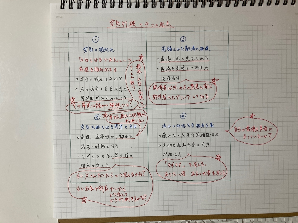 空気の研究 入門 会社 組織 思考 生き残る 日本型 打破 メモ