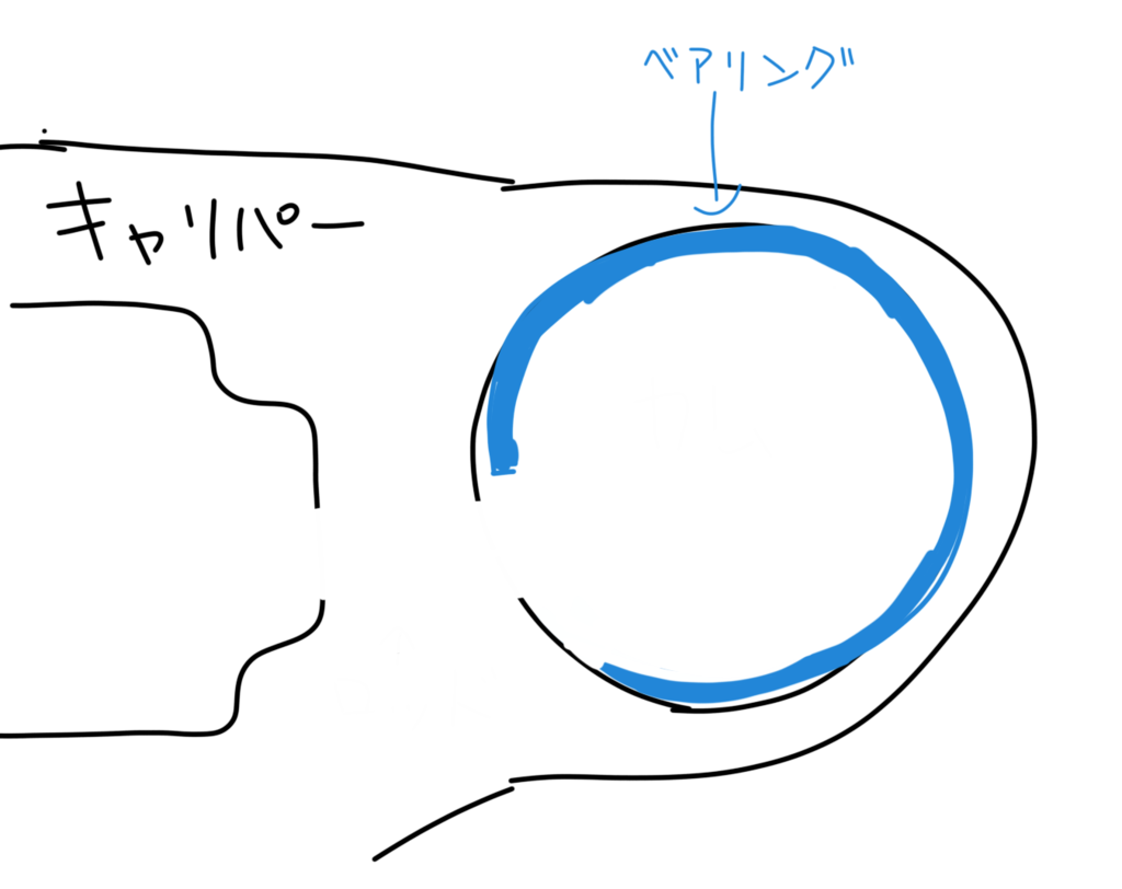 f:id:ejo090:20181201094626p:plain