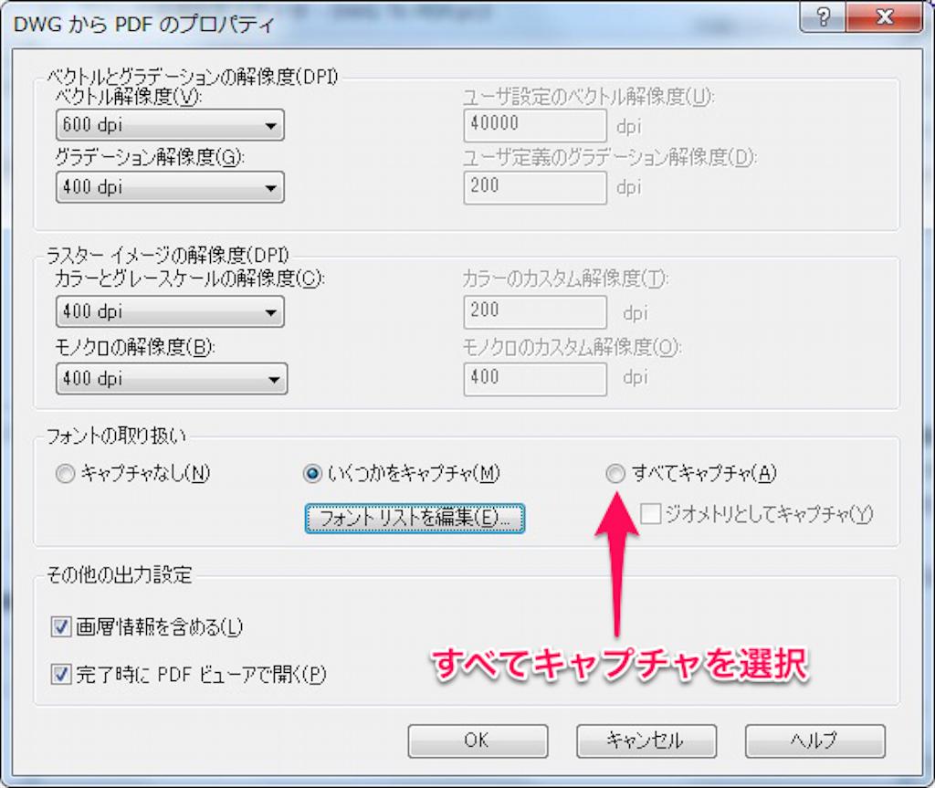 文字情報付PDF
