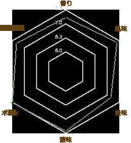 f:id:ekawa:20170906200526p:plain