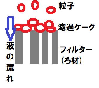 f:id:ekawa:20200215104911p:plain