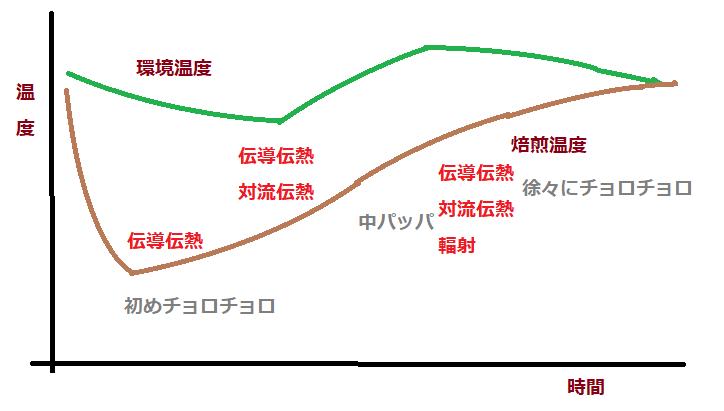f:id:ekawa:20210605205725p:plain