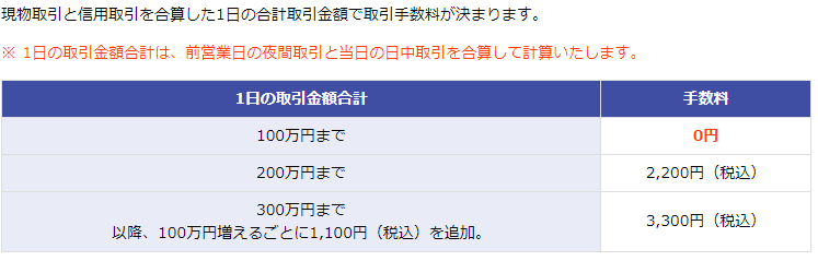 f:id:ekeche:20210131021857p:plain