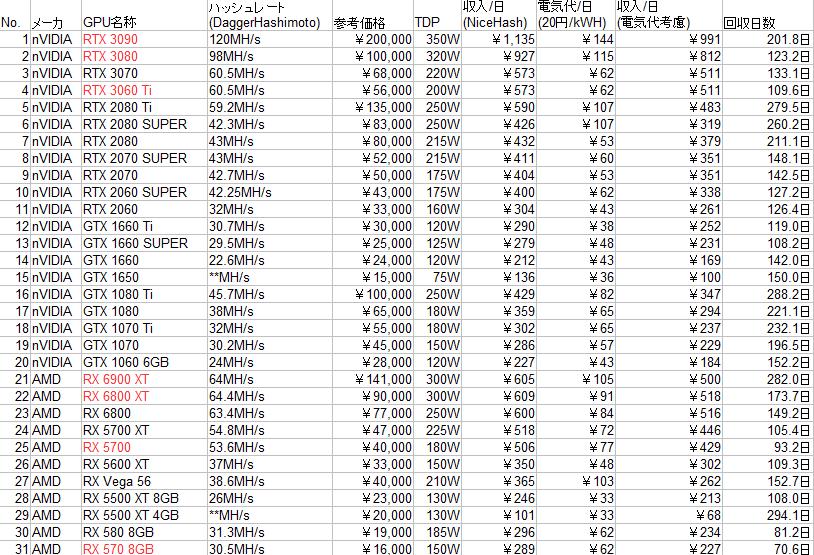 f:id:ekeche:20210304223424p:plain
