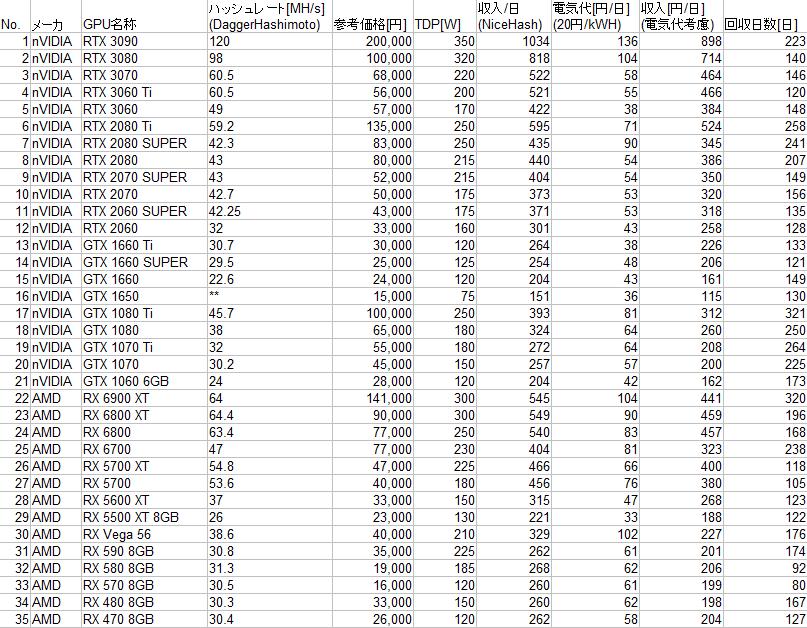 f:id:ekeche:20210328232021p:plain