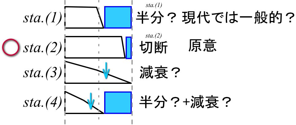 f:id:eki_docomokirai:20170617195341p:plain