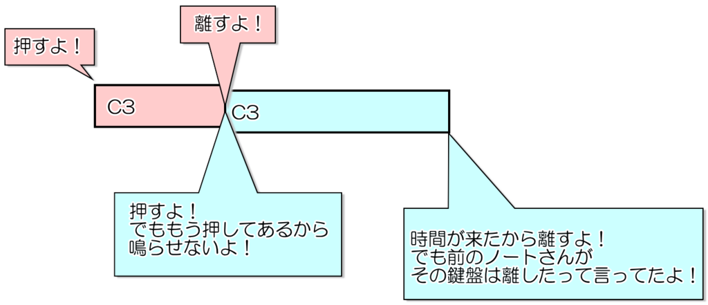f:id:eki_docomokirai:20170802153603p:plain