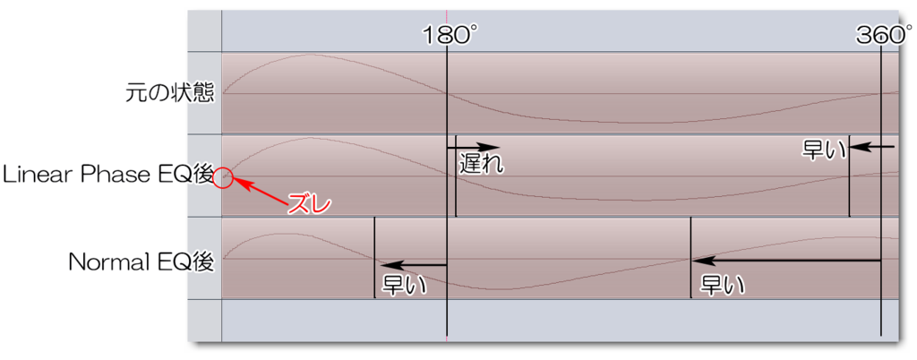 f:id:eki_docomokirai:20180127222858p:plain