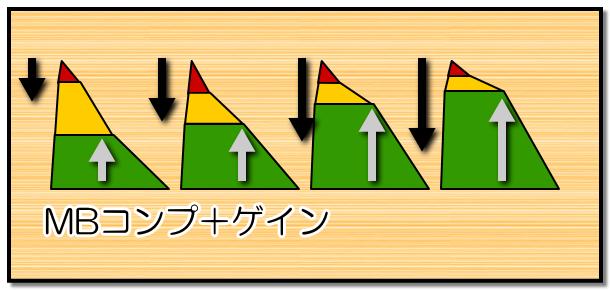f:id:eki_docomokirai:20210105021510p:plain
