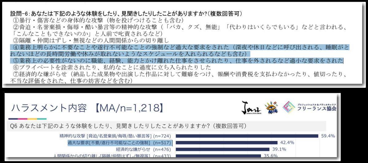 f:id:eki_docomokirai:20210917072850p:plain